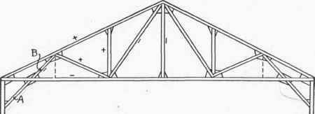 30 trusses for pitch roofs for 40 foot roof truss