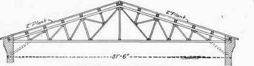 31. Depth Of Fink And Fan Trusses