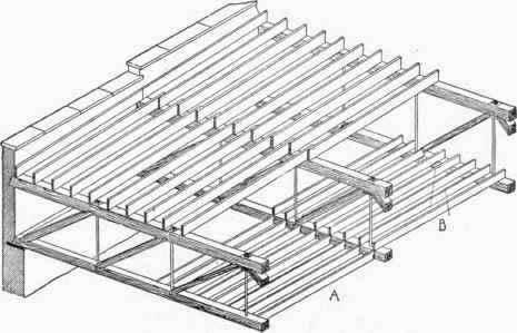 Flat Roof Construction 300118