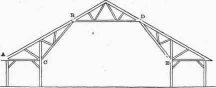 Pig 109 Suggestion for Wooden Cantilever Truss 43 cantilever trusses