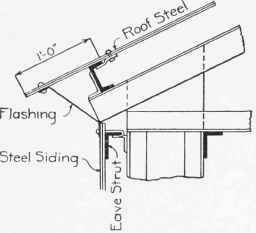 Roof Design 3 also 68 Flat Roof also Girder also Mill Building Part 7 together with Typical Rafter Insulation Detail. on roofing framing details