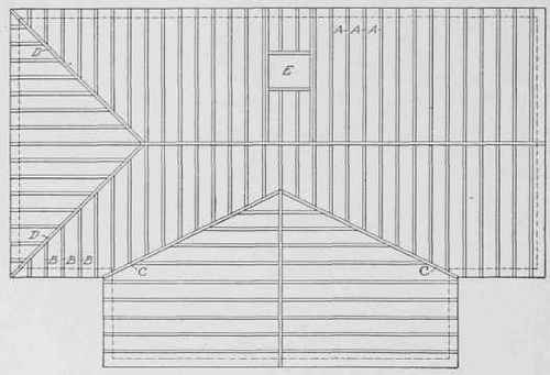 Plan Of Roof Framing Showing Use Of Four Kinds Of Rafters Sc 1 St Chest Of  Books