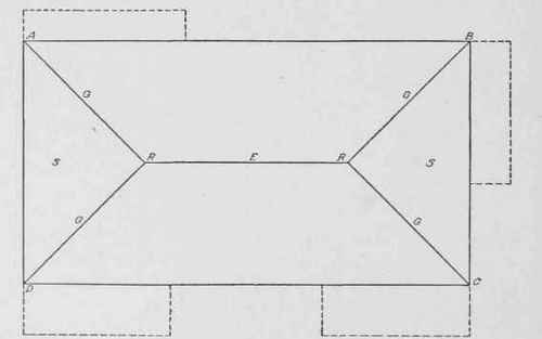 Layout of roof plan for Simple gable roof house plans