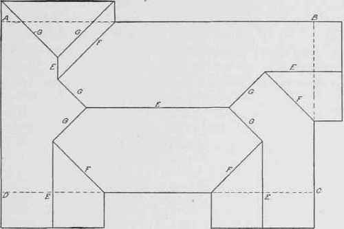 Layout Of Roof Plan