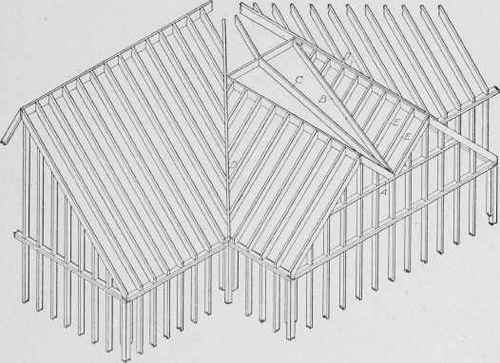 Rafter And Wall Framing For Double Gable Roof