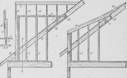 How much for a dormer window home improvement for Dormer window construction drawings
