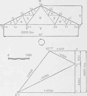 examples for practice roof coverings  2  part 3