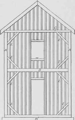 example of braced framing