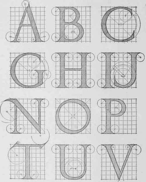 alphabet of classic renaissance letters according to albrecht durer adapted and