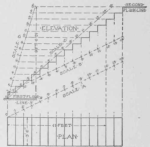 Architectural Drawing Scale Interior Design
