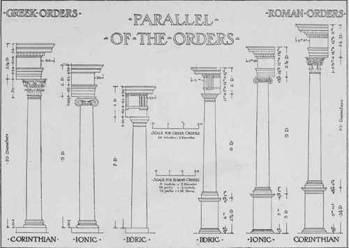 analysis of the greek order  continued