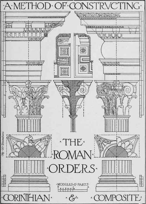 Classic Roman Corinthian Transition From Greek To Roman