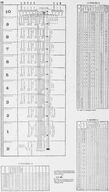 interconnection system wiring of an office building diagram of the interconnection system