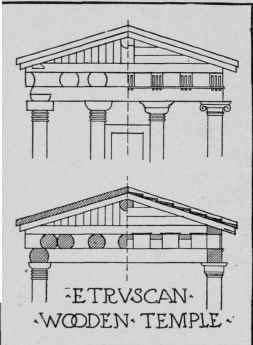 greek and etruscan architecture Etruscan temples were similar to greek temples, but only had columns in the front they were made of mud brick and terracotta and had three enclosed worship halls, called cella.