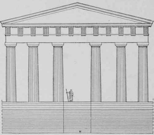 Fig. 88 The Propylaea, Athens.