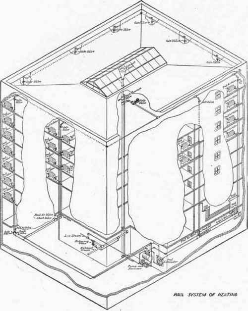 Paul Vacuum System