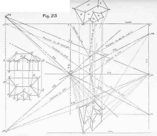 Plan Elevation Oblique : Vanishing points of oblique lines continued