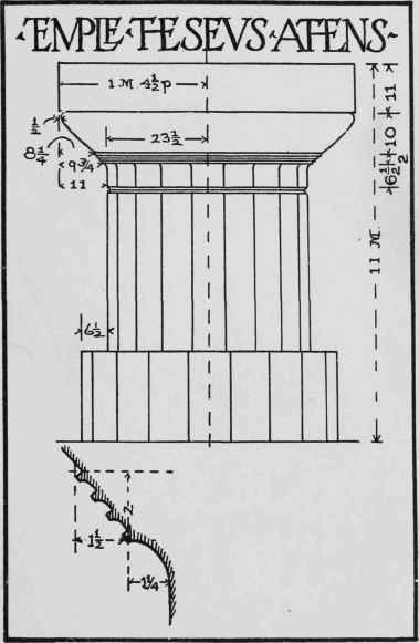 an analysis of the greek architecture and orders Vitruvius' work, on the contrary, is a mine of information about greek and roman art and architecture, and has been enormously influential since the renaissance one of the most important and encylopedic editions of vitruvius was that by perrault (1673.