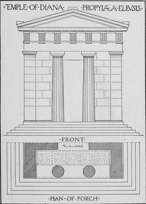 Greek Architecture Drawings Study Of The Orders The Greek