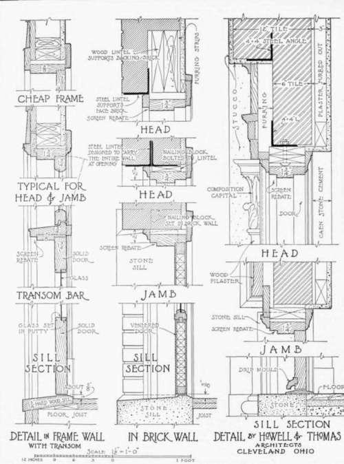 Article Vi Detail Drawings