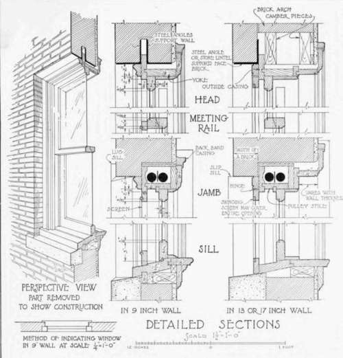 Double Hung Window Double Hung Window Drawing