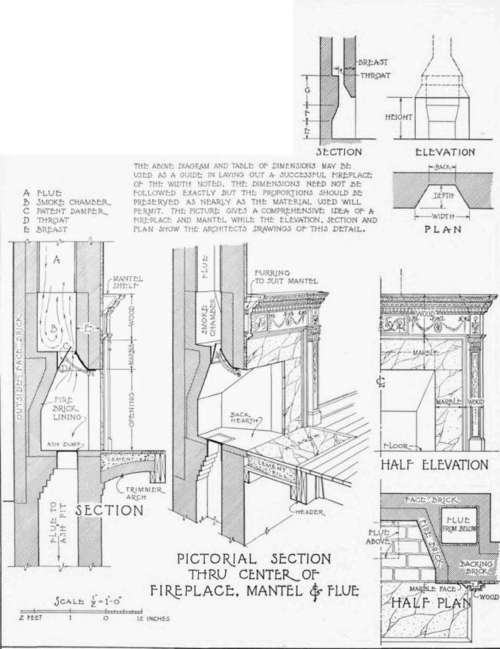 fireplace gas valve diagram