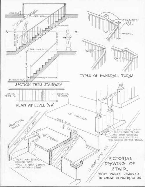 stairways Vintage Newel Posts stairway details