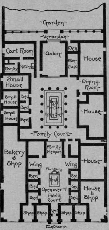 Ancient roman house plans unique house plans for Roman style house plans