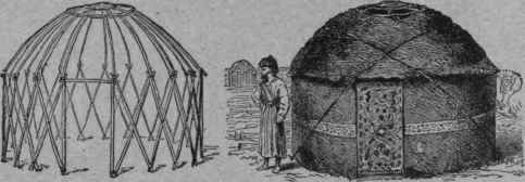 TENT OR HUT. & The Evolution Of The House. Part 2