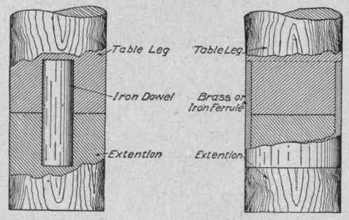 Superior TWO METHODS OF LENGTHENING THE TABLE LEGS.