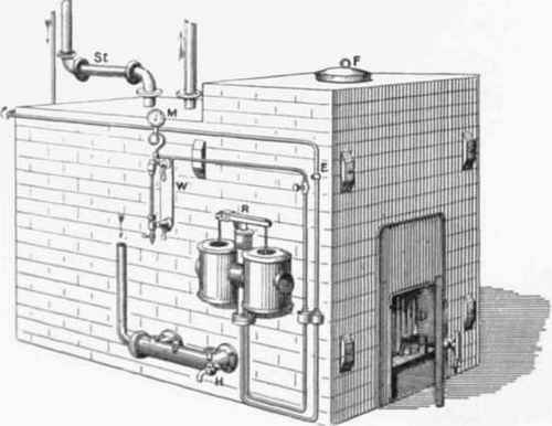1. The Low-Pressure Hot Water Heating System. Part 4