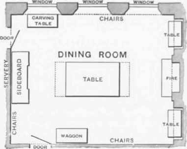 Dining Room Decoration Dining Room Dimensions