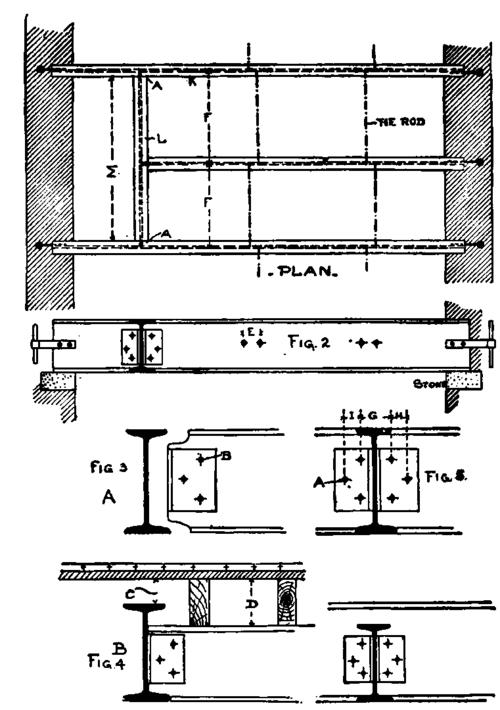 Architectural Tie Rods 42 Tie Rods