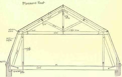 Mansard Roof Construction Details - Flat Roof Pictures