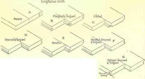 Wood Floors Part 3