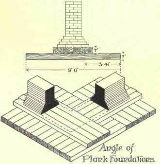 Types of foundations part 2 for Different types of foundations