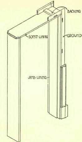 Door lining