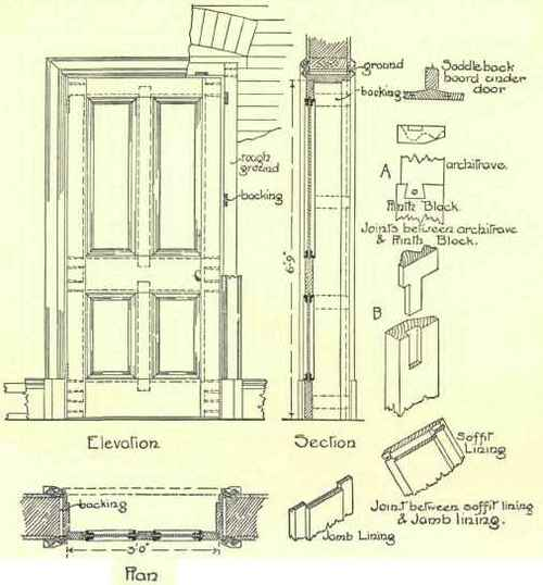 Flush Door Plan Elevation Section : Doors and framings part