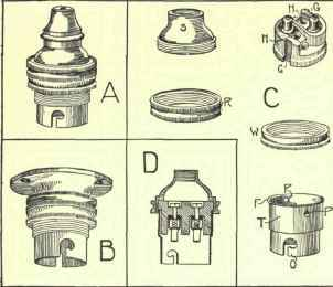 electrical accessories fixing and connecting part 2 rh chestofbooks com edison screw lamp holder wiring diagram