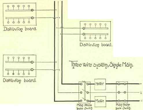 systems of wiring buildings rh chestofbooks com Home Wiring Systems Smart Home Wiring Systems