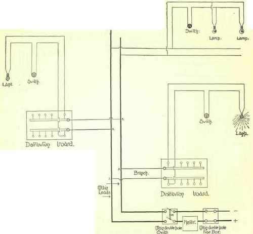 tree house wiring wire data u2022 rh coller site Basic Electrical Wiring Diagrams 120V Electrical Switch Wiring Diagrams