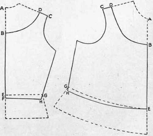 Patterns For Undergarments Designed From Drafted Patterns