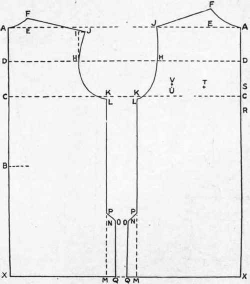 Fig. 47. - Draft of pattern for middy blouse