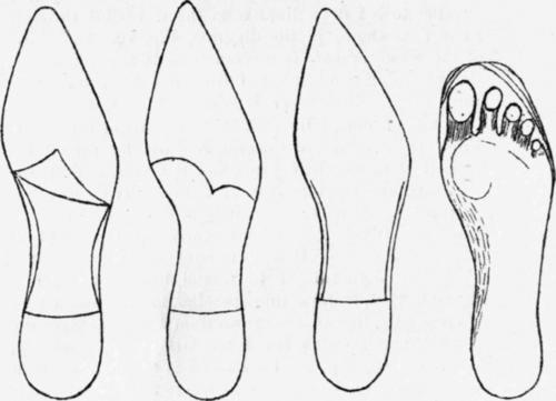... shoe clipart bottom of shoe outline shoe sole template shoe print
