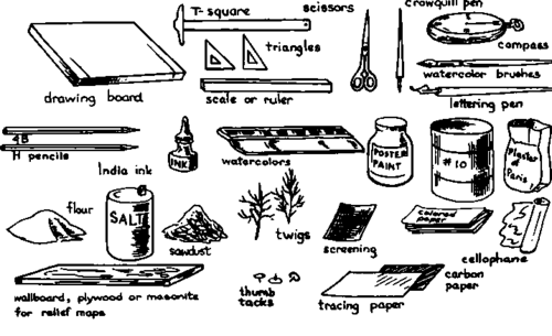 Map Making Tools Chapter XX. Map Making Map Making Tools