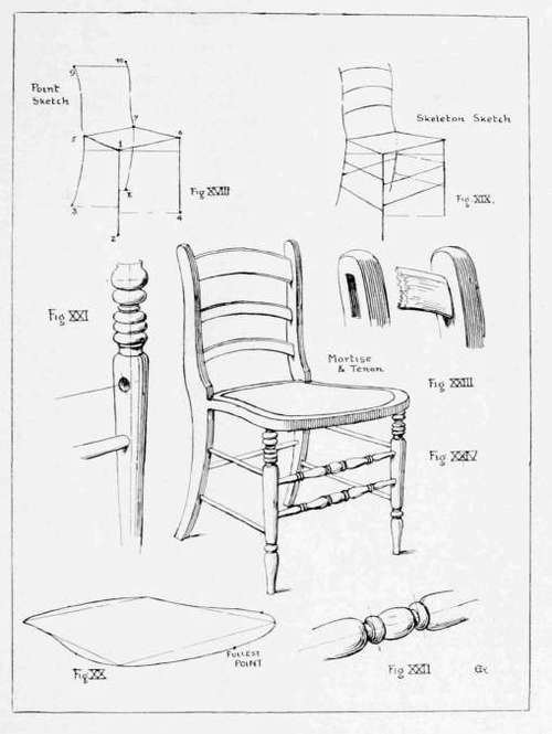 Inspiration Chair Design Drawing