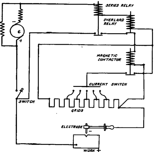 diagram of welding machine expert schematics diagram rh atcobennettrecoveries com schematic diagram welding machine schematic diagram welding machine
