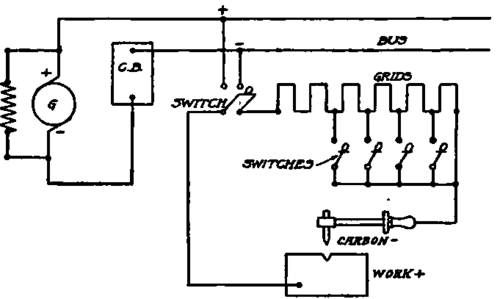 electric welding equipment part 2 rh chestofbooks com welder wiring diagrams for dummies welding machine wiring diagram