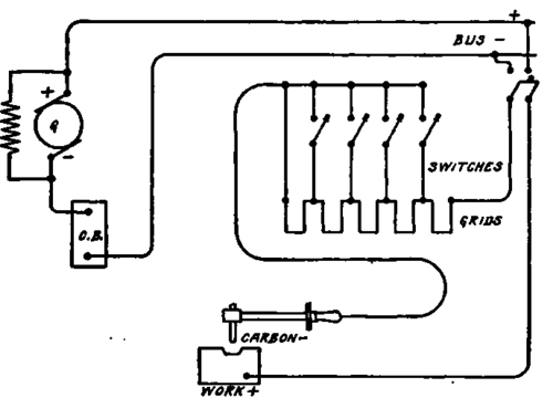 Fig. 62. Wiring Diagram for Weatinghouue Arc Welder.
