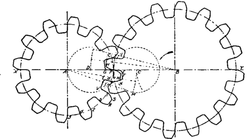 Stock Photos Involute Cog Wheels Image8233783 furthermore Design Of Gears as well Terminology Of Spur Gear in addition File Face Worm Gear moreover How To Design Your Gears. on involute gear drawing